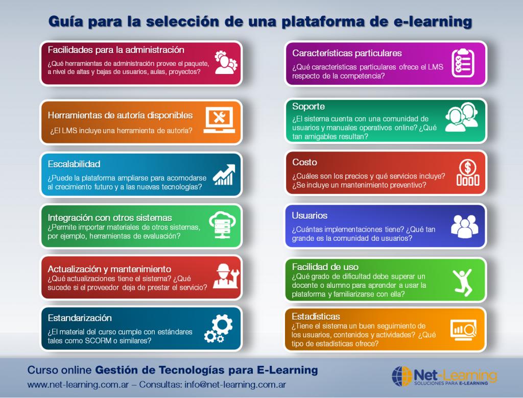Criterios para elegir una plataforma de e-learning