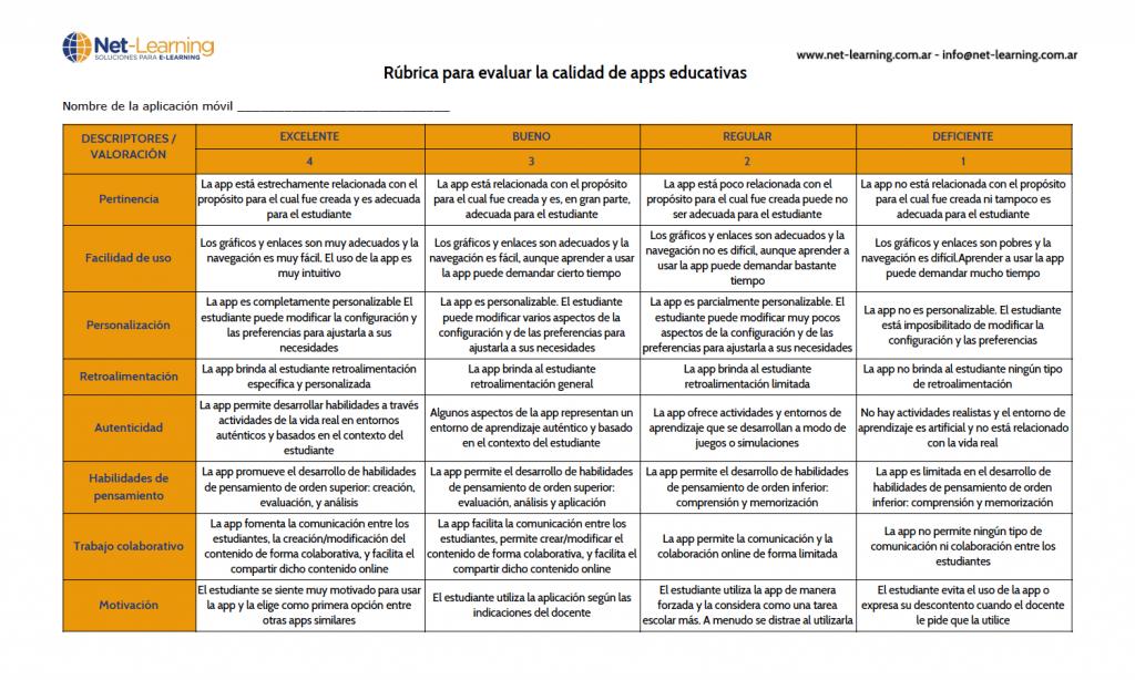 Rúbrica para evaluar la calidad de apps educativas
